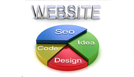 web designing course details & fee.